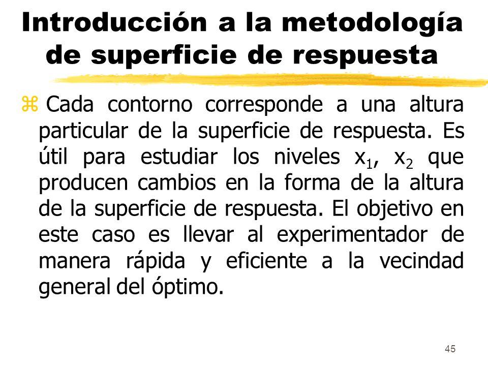 45 Introducción a la metodología de superficie de respuesta z Cada contorno corresponde a una altura particular de la superficie de respuesta. Es útil