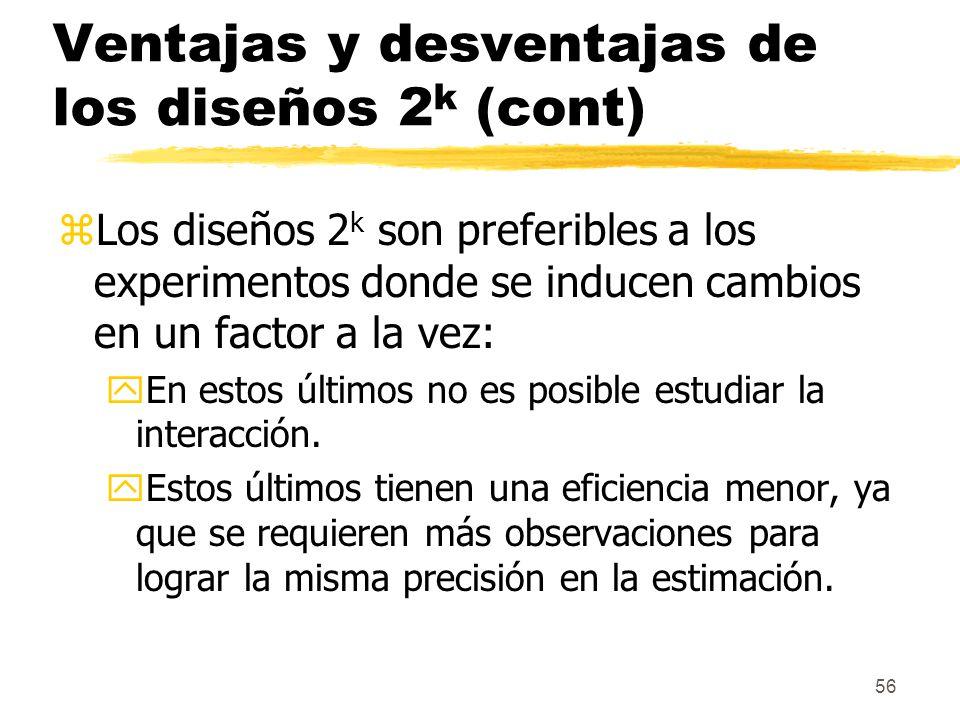 56 Ventajas y desventajas de los diseños 2 k (cont) zLos diseños 2 k son preferibles a los experimentos donde se inducen cambios en un factor a la vez