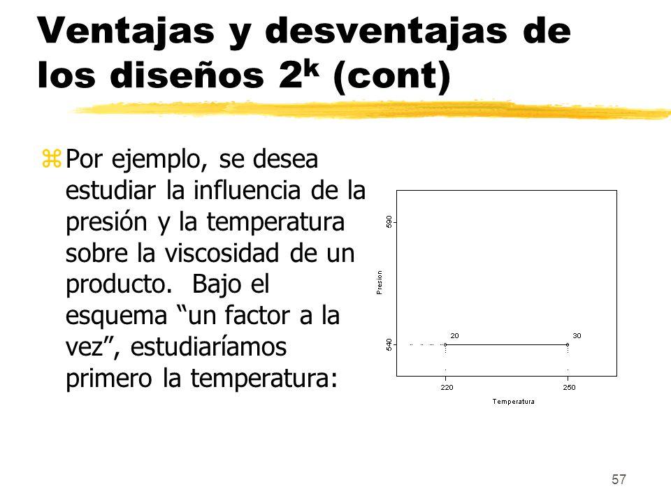 57 Ventajas y desventajas de los diseños 2 k (cont) zPor ejemplo, se desea estudiar la influencia de la presión y la temperatura sobre la viscosidad d