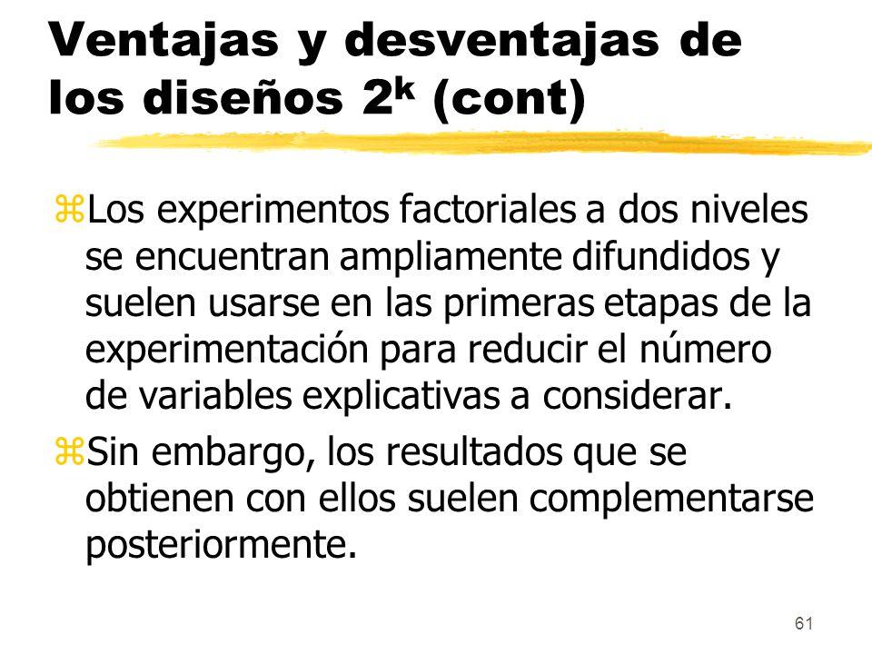 61 Ventajas y desventajas de los diseños 2 k (cont) zLos experimentos factoriales a dos niveles se encuentran ampliamente difundidos y suelen usarse e