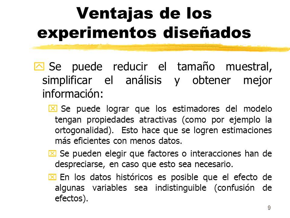 10 Etapas de un experimento z El diseño del experimento está influenciado por el modelo para analizar los datos.