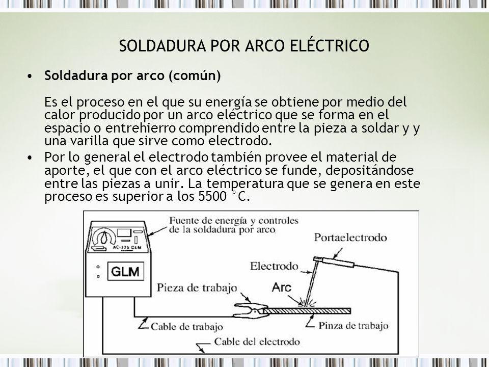 SOLDADURA POR ARCO ELÉCTRICO Soldadura por arco (común) Es el proceso en el que su energía se obtiene por medio del calor producido por un arco eléctr