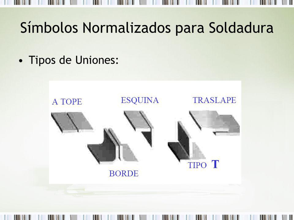 Símbolos Normalizados para Soldadura Tipos de Uniones:
