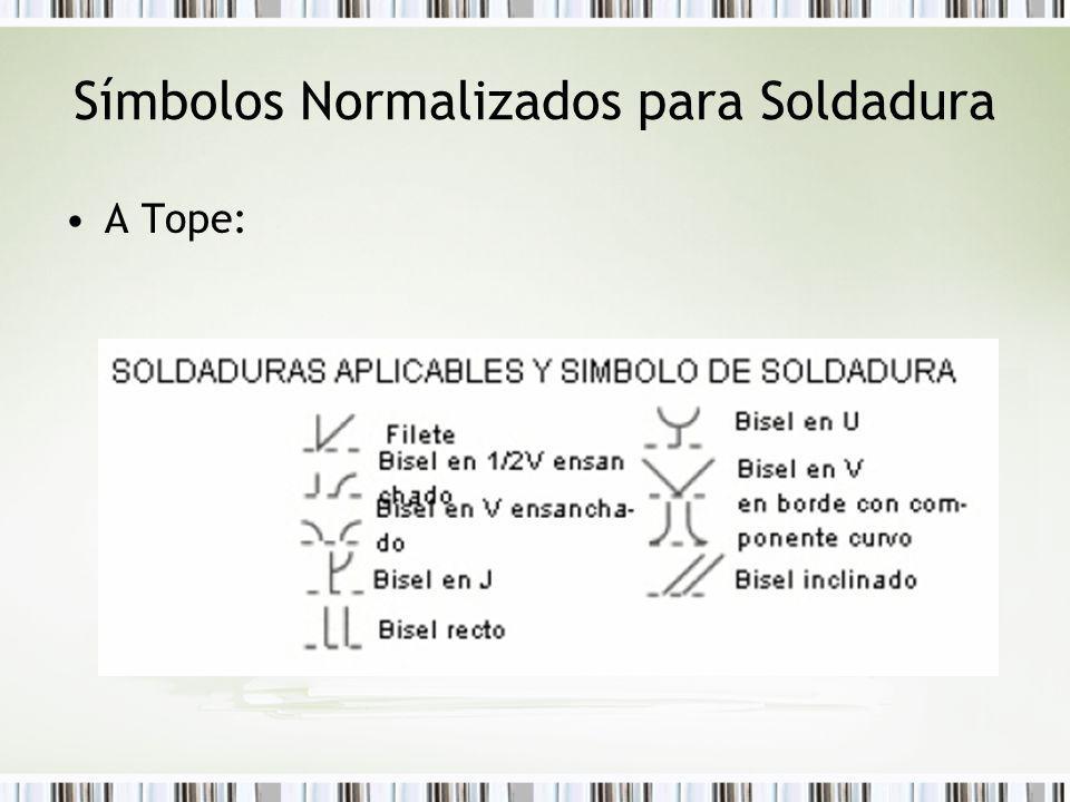 Símbolos Normalizados para Soldadura A Tope: