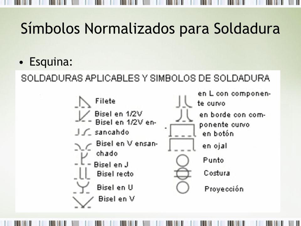 Símbolos Normalizados para Soldadura Esquina: