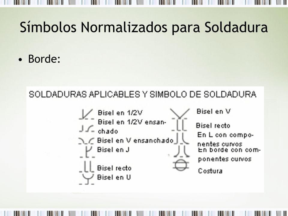 Símbolos Normalizados para Soldadura Borde: