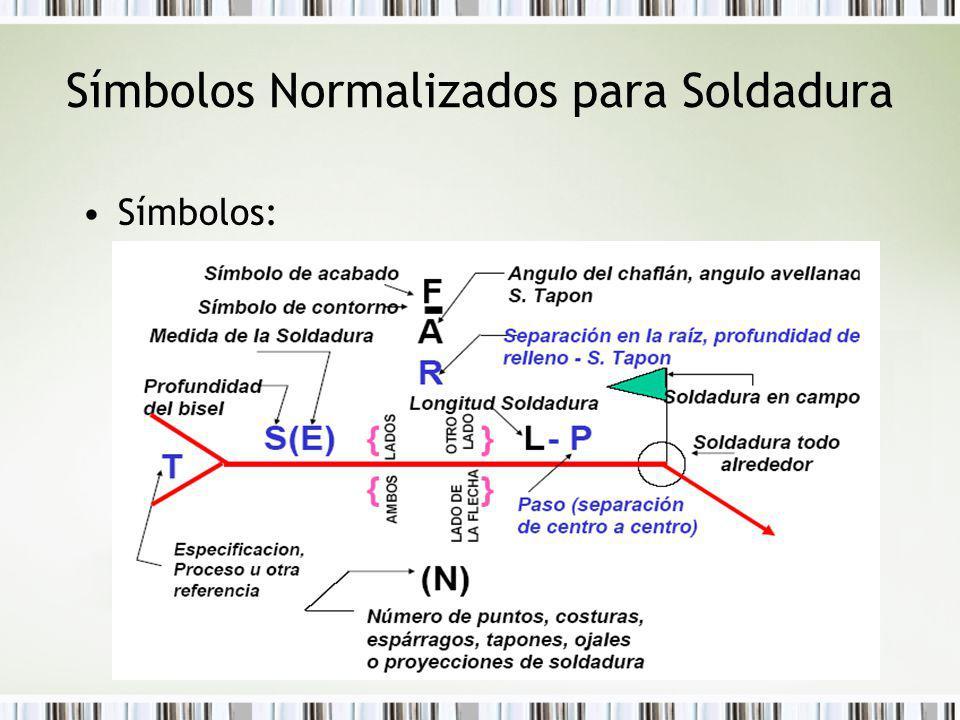 Símbolos Normalizados para Soldadura Símbolos: