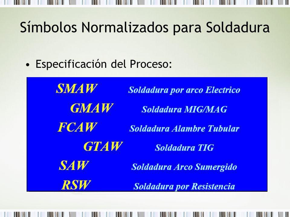 Símbolos Normalizados para Soldadura Especificación del Proceso:
