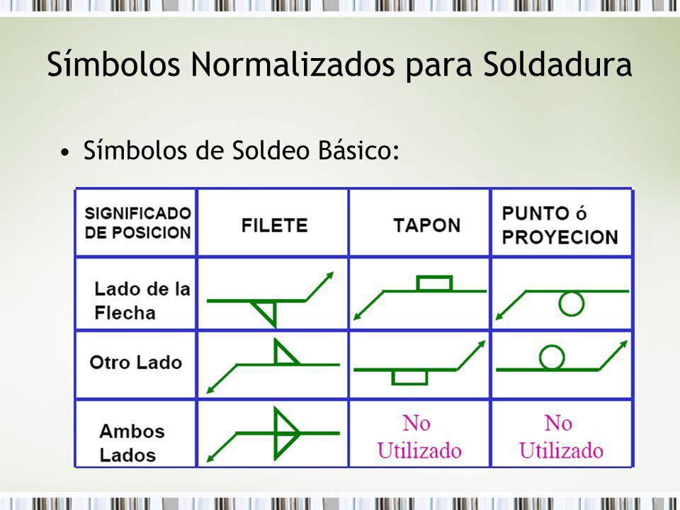 Símbolos Normalizados para Soldadura Símbolos de Soldeo Básico:
