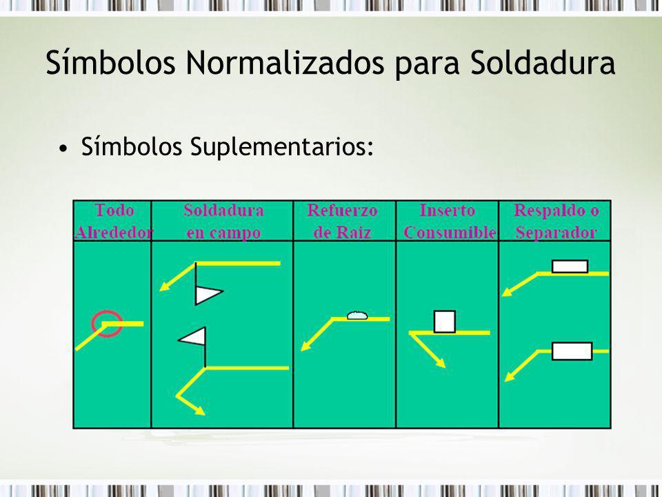 Símbolos Normalizados para Soldadura Símbolos Suplementarios: