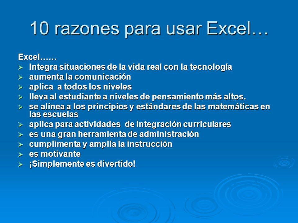 10 razones para usar Excel… Excel…… Excel…… Integra situaciones de la vida real con la tecnología Integra situaciones de la vida real con la tecnología aumenta la comunicación aumenta la comunicación aplica a todos los niveles aplica a todos los niveles lleva al estudiante a niveles de pensamiento más altos.