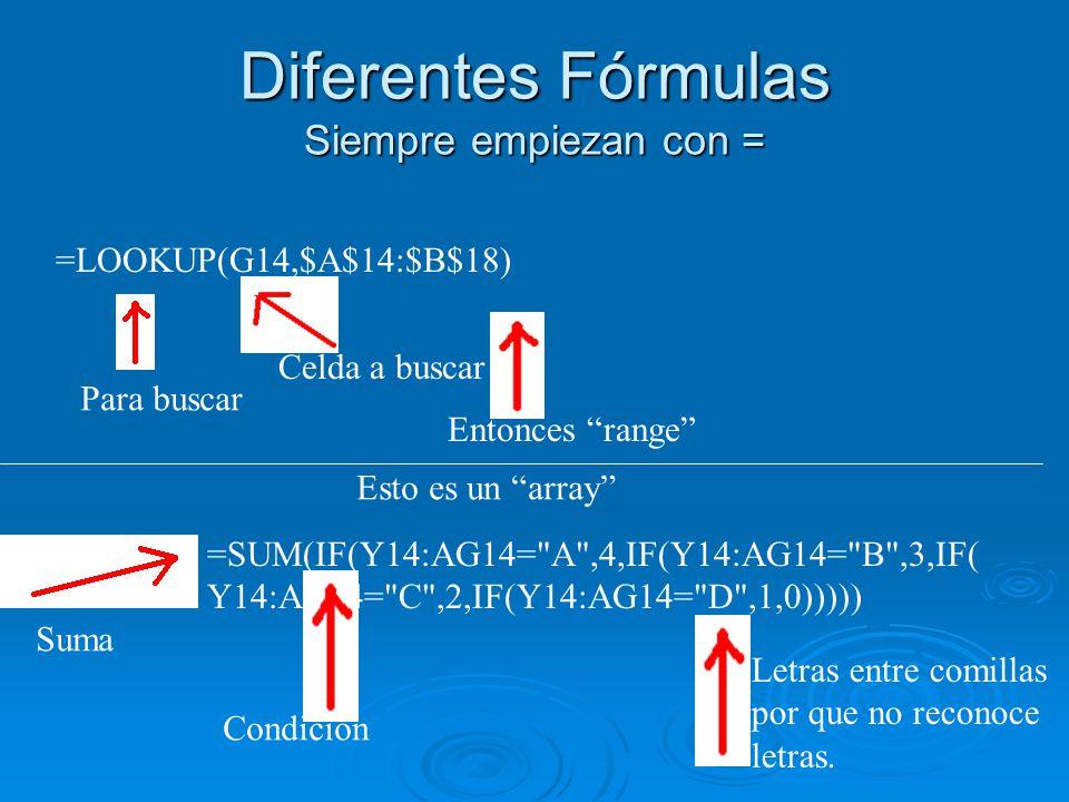 Diferentes Fórmulas Siempre empiezan con = =LOOKUP(G14,$A$14:$B$18) Para buscar Celda a buscar Entonces range =SUM(IF(Y14:AG14= A ,4,IF(Y14:AG14= B ,3,IF( Y14:AG14= C ,2,IF(Y14:AG14= D ,1,0))))) Suma Condición Letras entre comillas por que no reconoce letras.