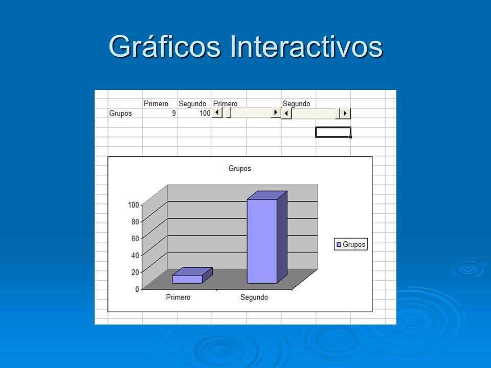 Gráficos Interactivos