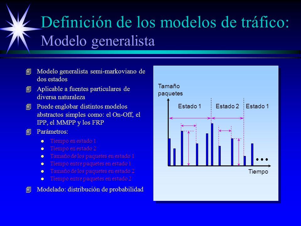 Definición de los modelos de tráfico: Modelo generalista 4Modelo generalista semi-markoviano de dos estados 4Aplicable a fuentes particulares de diversa naturaleza 4Puede englobar distintos modelos abstractos simples como: el On-Off, el IPP, el MMPP y los FRP 4Parámetros: Tiempo Tamaño paquetes Estado 1Estado 2Estado 1 l Tiempo en estado 1 l Tiempo en estado 2 l Tamaño de los paquetes en estado 1 l Tiempo entre paquetes en estado 1 l Tamaño de los paquetes en estado 2 l Tiempo entre paquetes en estado 2 4Modelado: distribución de probabilidad