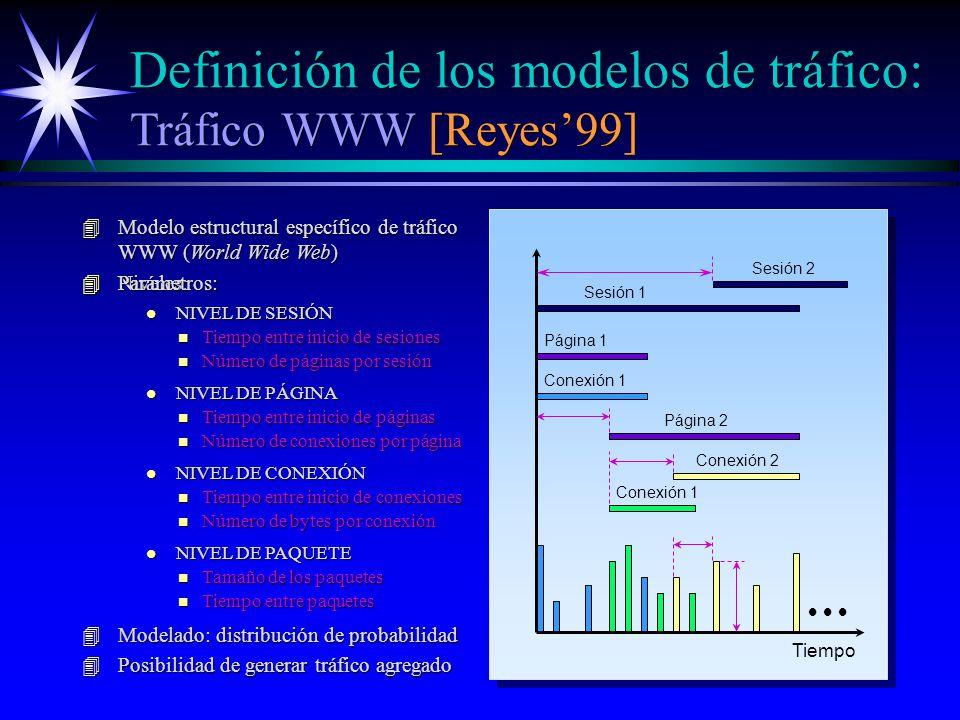 4Modelo estructural específico de tráfico WWW (World Wide Web) 4Niveles: l NIVEL DE SESIÓN l NIVEL DE PÁGINA l NIVEL DE CONEXIÓN l NIVEL DE PAQUETE 4Parámetros: Definición de los modelos de tráfico: Tráfico WWW [Reyes99] Tiempo Sesión 1 Sesión 2 Página 1 Conexión 1 Página 2 Conexión 1 Conexión 2 n Tiempo entre inicio de sesiones n Número de páginas por sesión n Tiempo entre inicio de páginas n Número de conexiones por página n Tiempo entre inicio de conexiones n Número de bytes por conexión n Tamaño de los paquetes n Tiempo entre paquetes 4Modelado: distribución de probabilidad 4Posibilidad de generar tráfico agregado