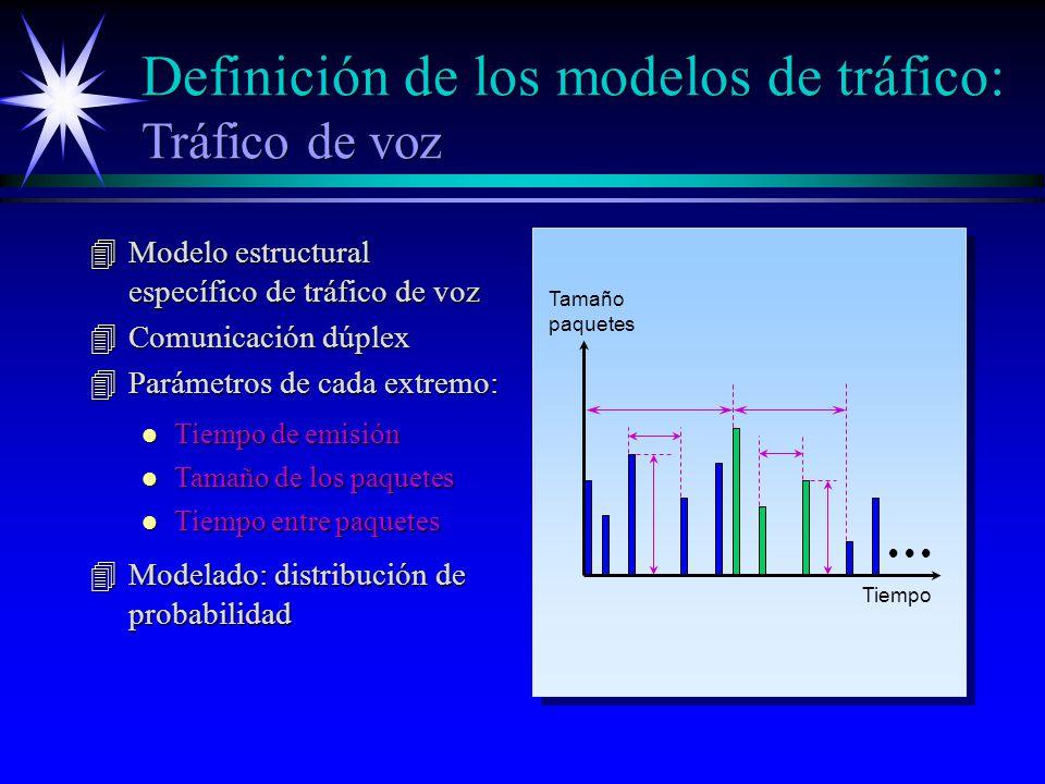 Definición de los modelos de tráfico: Tráfico de voz 4Modelo estructural específico de tráfico de voz 4Comunicación dúplex 4Parámetros de cada extremo: Tiempo Tamaño paquetes l Tiempo de emisión l Tamaño de los paquetes l Tiempo entre paquetes 4Modelado: distribución de probabilidad