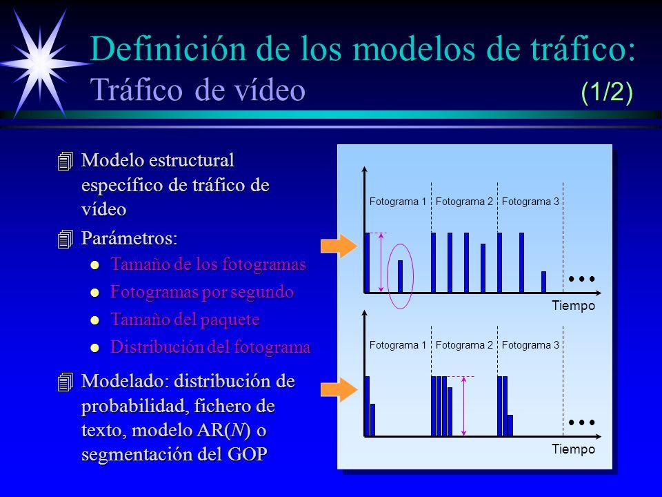 Definición de los modelos de tráfico: Tráfico de vídeo (1/2) 4Modelo estructural específico de tráfico de vídeo 4Parámetros: Tiempo Fotograma 1 Tiempo Fotograma 2Fotograma 3 Fotograma 1Fotograma 2Fotograma 3 l Tamaño de los fotogramas l Fotogramas por segundo l Tamaño del paquete l Distribución del fotograma 4Modelado: distribución de probabilidad, fichero de texto, modelo AR(N) o segmentación del GOP
