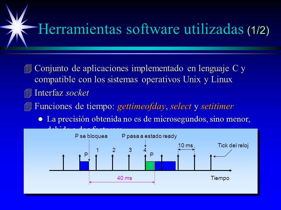 4Conjunto de aplicaciones implementado en lenguaje C y compatible con los sistemas operativos Unix y Linux 4Interfaz socket 4Funciones de tiempo: gettimeofday, select y setitimer l La precisión obtenida no es de microsegundos, sino menor, debido a dos factores: n Frecuencia de interrupción del reloj Tiempo Tick del reloj10 ms P 12345 P pasa a estado readyP se bloquea n Concurrencia de procesos Herramientas software utilizadas (1/2) l Aumento de la precisión mediante espera activa Tiempo Tick del reloj P 1234 P 10 ms P pasa a estado readyP se bloquea 40 ms