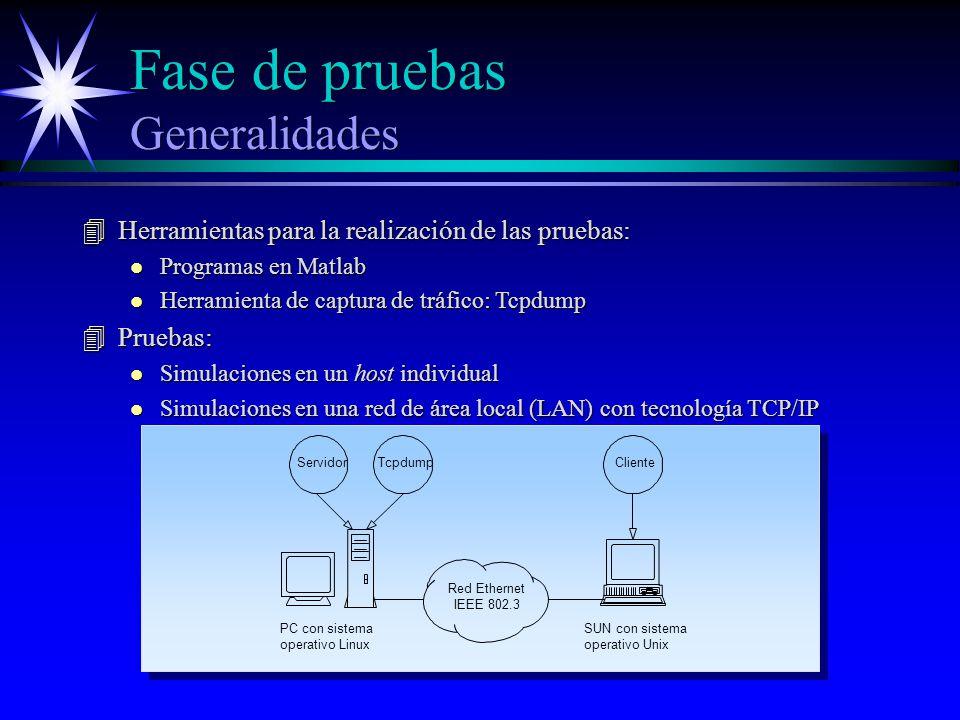 Fase de pruebas Generalidades 4Herramientas para la realización de las pruebas: l Programas en Matlab l Herramienta de captura de tráfico: Tcpdump 4Pruebas: l Simulaciones en un host individual l Simulaciones en una red de área local (LAN) con tecnología TCP/IP TcpdumpServidorCliente PC con sistema operativo Linux SUN con sistema operativo Unix Red Ethernet IEEE 802.3