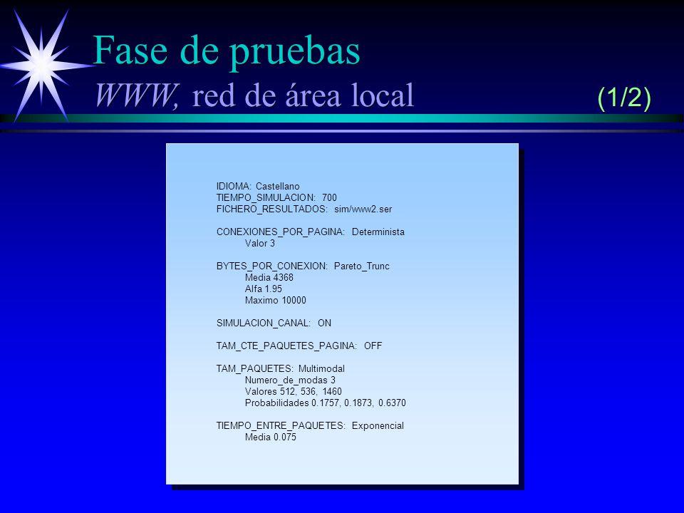 Fase de pruebas WWW, red de área local (1/2) IDIOMA: Castellano TIEMPO_SIMULACION: 700 DIRECCION_SERVIDOR: 150.214.59.31 FICHERO_RESULTADOS: sim/www2.cli TIEMPO_INICIO_SESIONES: Determinista Valor 701 PAGINAS_POR_SESION: Determinista Valor 100 TIEMPO_INICIO_PAGINAS: Determinista Valor 6 TIEMPO_INICIO_CONEXIONES: Determinista Valor 2 IDIOMA: Castellano TIEMPO_SIMULACION: 700 FICHERO_RESULTADOS: sim/www2.ser CONEXIONES_POR_PAGINA: Determinista Valor 3 BYTES_POR_CONEXION: Pareto_Trunc Media 4368 Alfa 1.95 Maximo 10000 SIMULACION_CANAL: ON TAM_CTE_PAQUETES_PAGINA: OFF TAM_PAQUETES: Multimodal Numero_de_modas 3 Valores 512, 536, 1460 Probabilidades 0.1757, 0.1873, 0.6370 TIEMPO_ENTRE_PAQUETES: Exponencial Media 0.075