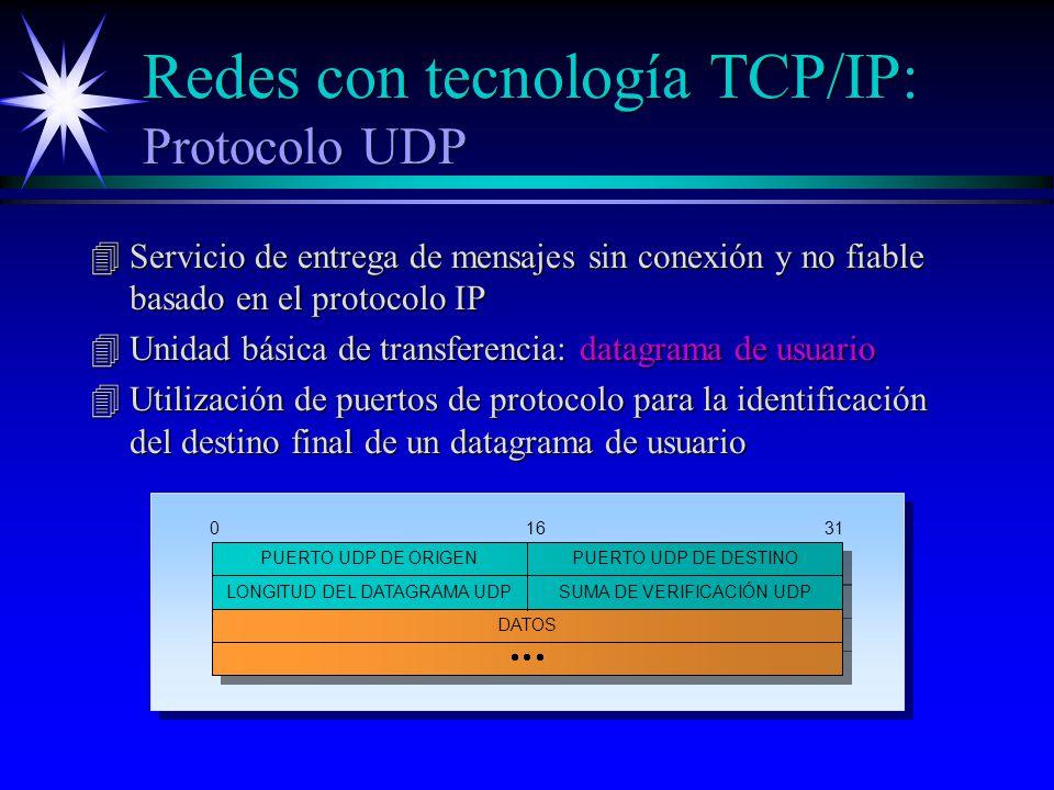 Redes con tecnología TCP/IP: Protocolo UDP 4Servicio de entrega de mensajes sin conexión y no fiable basado en el protocolo IP 4Unidad básica de transferencia: datagrama de usuario 4Utilización de puertos de protocolo para la identificación del destino final de un datagrama de usuario PUERTO UDP DE ORIGEN LONGITUD DEL DATAGRAMA UDPSUMA DE VERIFICACIÓN UDP DATOS 01631 PUERTO UDP DE DESTINO