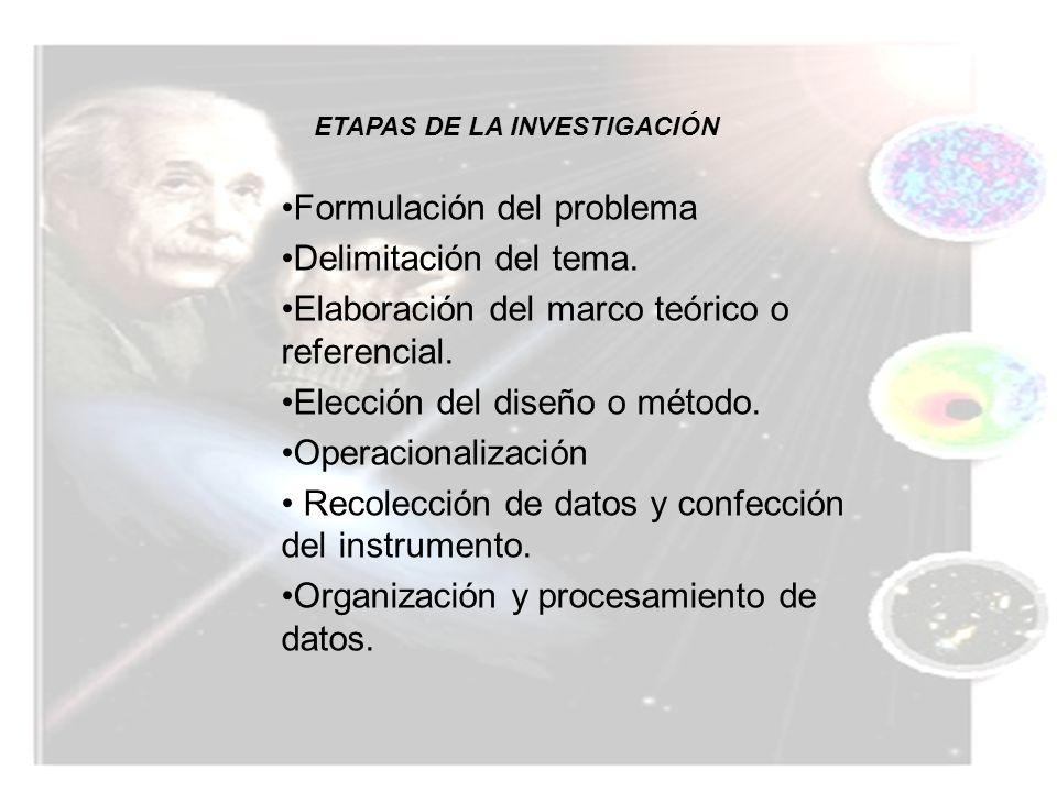 ETAPAS DE LA INVESTIGACIÓN Formulación del problema Delimitación del tema. Elaboración del marco teórico o referencial. Elección del diseño o método.