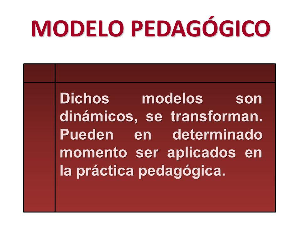 MODELO PEDAGÓGICO Dichos modelos son dinámicos, se transforman. Pueden en determinado momento ser aplicados en la práctica pedagógica.