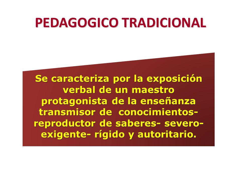 PEDAGOGICO TRADICIONAL Se caracteriza por la exposición verbal de un maestro protagonista de la enseñanza transmisor de conocimientos- reproductor de saberes- severo- exigente- rígido y autoritario.