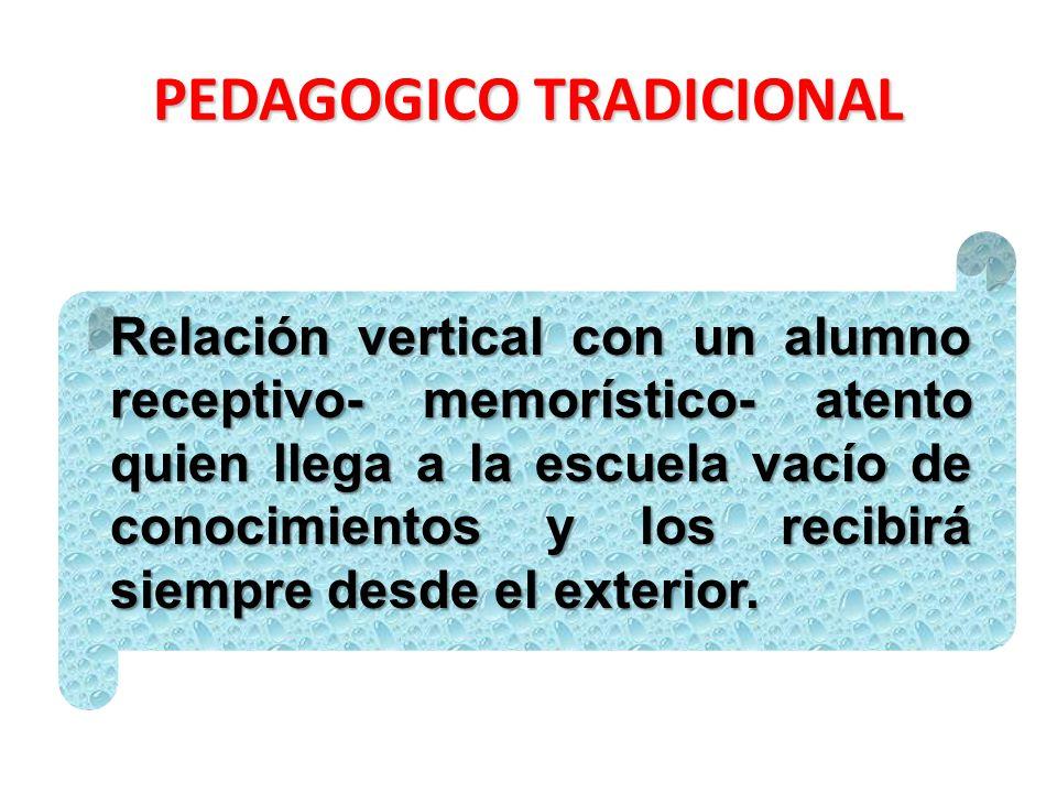 PEDAGOGICO TRADICIONAL Relación vertical con un alumno receptivo- memorístico- atento quien llega a la escuela vacío de conocimientos y los recibirá siempre desde el exterior.