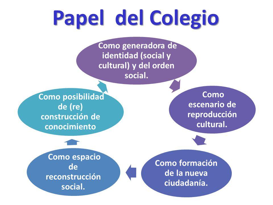 Papel del Colegio Como generadora de identidad (social y cultural) y del orden social. Como escenario de reproducción cultural. Como formación de la n