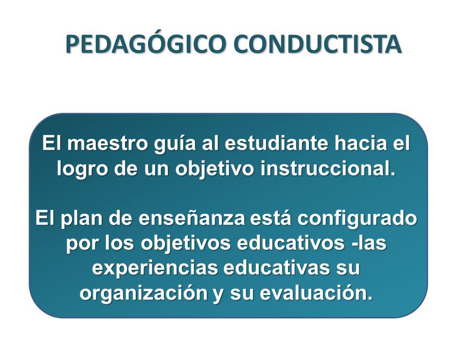 PEDAGÓGICO CONDUCTISTA El maestro guía al estudiante hacia el logro de un objetivo instruccional. El plan de enseñanza está configurado por los objeti