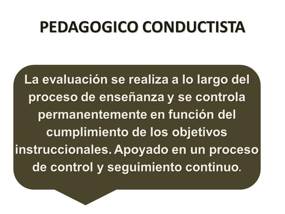 PEDAGOGICO CONDUCTISTA La evaluación se realiza a lo largo del proceso de enseñanza y se controla permanentemente en función del cumplimiento de los objetivos instruccionales.