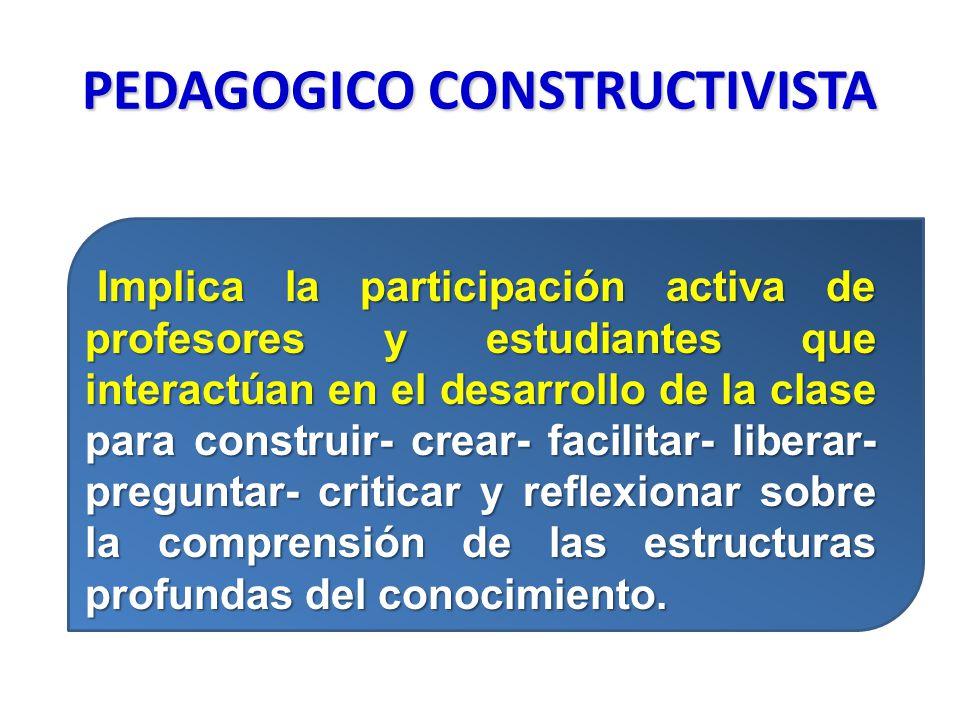 PEDAGOGICO CONSTRUCTIVISTA Implica la participación activa de profesores y estudiantes que interactúan en el desarrollo de la clase para construir- cr