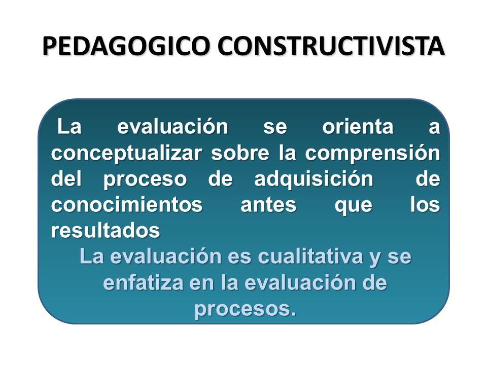 PEDAGOGICO CONSTRUCTIVISTA La evaluación se orienta a conceptualizar sobre la comprensión del proceso de adquisición de conocimientos antes que los resultados La evaluación se orienta a conceptualizar sobre la comprensión del proceso de adquisición de conocimientos antes que los resultados La evaluación es cualitativa y se enfatiza en la evaluación de procesos.