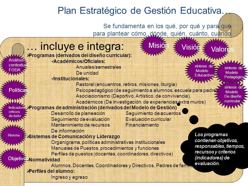 … incluye e integra: Programas (derivados del diseño curricular): Académicos/Oficiales: Anuales/semestrales De unidad Institucionales: Pastoral (encue