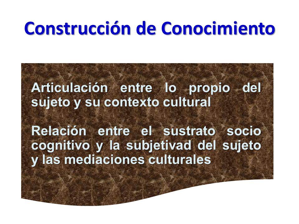 Construcción de Conocimiento Articulación entre lo propio del sujeto y su contexto cultural Relación entre el sustrato socio cognitivo y la subjetivad