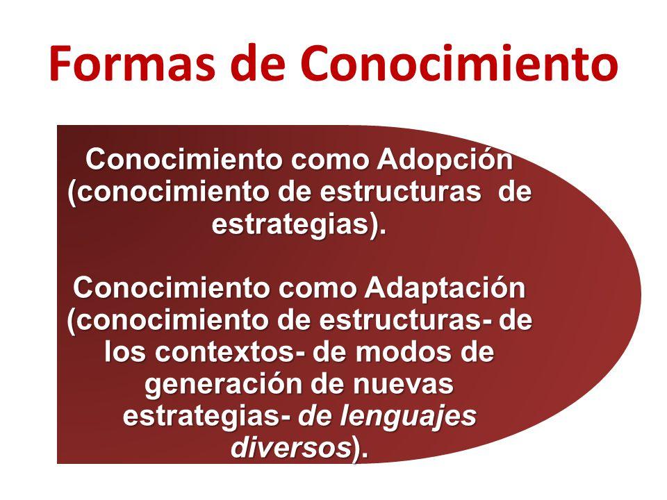 Formas de Conocimiento Conocimiento como Reconstrucción (conocimiento de estructuras- de contextos- de modos de generación de nuevas estrategias- de lenguajes diversos- de aplicación de propuestas, de análisis crítico- de mecanismos de transformación).
