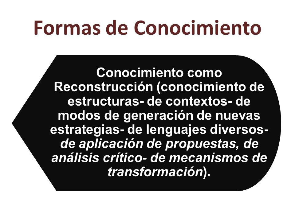 Formas de Conocimiento Conocimiento como Reconstrucción (conocimiento de estructuras- de contextos- de modos de generación de nuevas estrategias- de l
