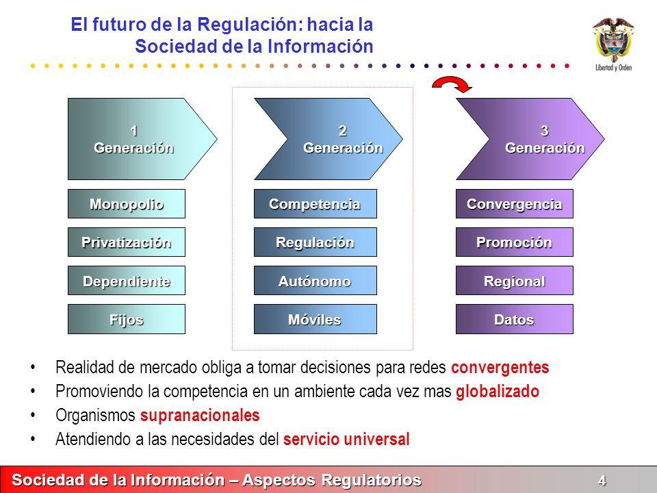 Sociedad de la Información – Aspectos Regulatorios 5 Sociedad de la Información – Aspectos Regulatorios 5 Contenido 1.Hacia Dónde va la Regulación.