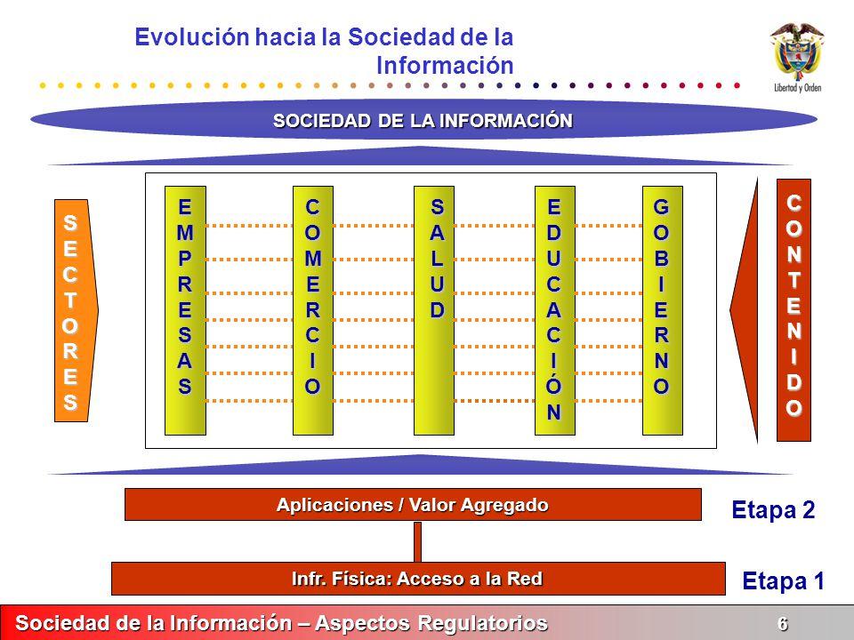 Sociedad de la Información – Aspectos Regulatorios 7 Sociedad de la Información – Aspectos Regulatorios 7 Contenido 1.Hacia Dónde va la Regulación.