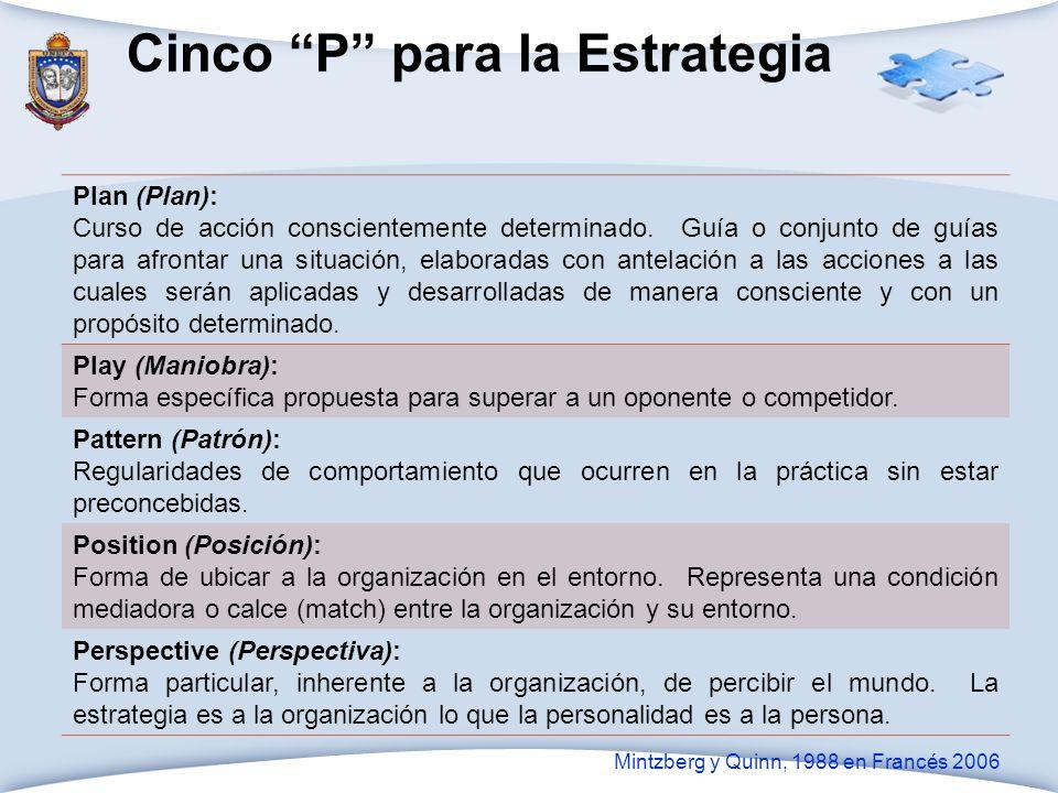 Modelo de la Planificación Estratégica Modelo propuesto por David 2006
