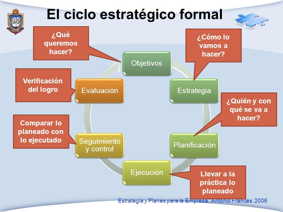 Cinco P para la Estrategia Plan (Plan): Curso de acción conscientemente determinado. Guía o conjunto de guías para afrontar una situación, elaboradas
