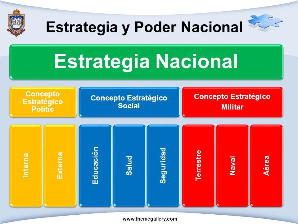 ObjetivosEstrategiaPlanificaciónEjecución Seguimiento y control Evaluación El ciclo estratégico formal Estrategia y Planes para la Empresa.