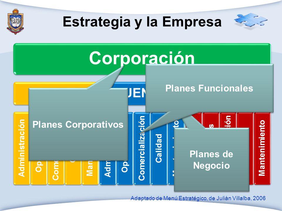 Estrategia y Poder Nacional www.themegallery.com Estrategia Nacional Concepto Estratégico Polític Interna Externa Concepto Estratégico Social Educació