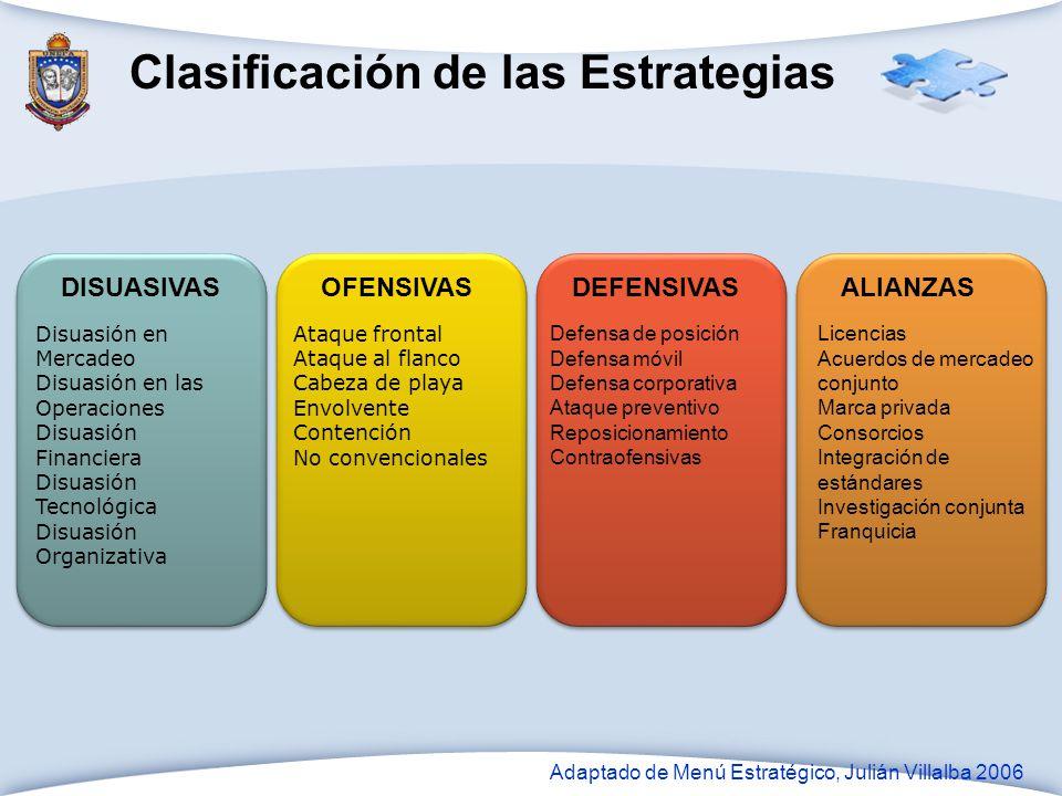 Estrategia y la Empresa Corporación UEN 1 Administración Operaciones Comercialización Calidad Mantenimiento UEN 2 Administración Operaciones Comercial