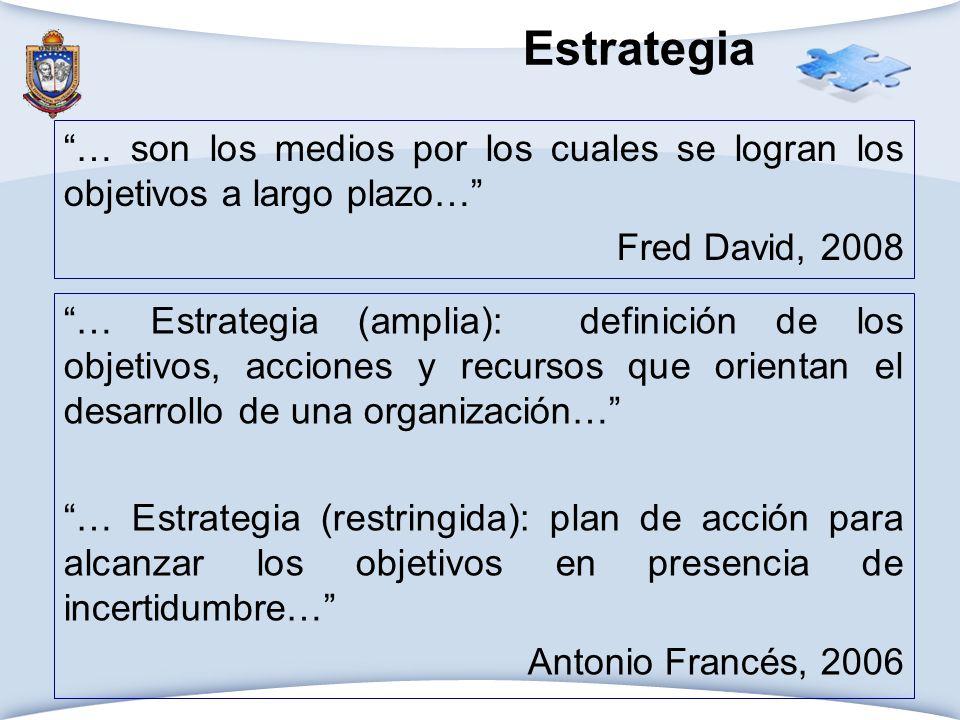 Estrategia … es un patrón de conducta observable, adoptado por las organizaciones en respuesta a imperativos de su entorno, sean éstos originados por las acciones de competidores, o por modificaciones del medio ambiente en el que se desenvuelve … Mintzberg, 1991 … un método de pensamiento que permite clasificar y jerarquizar, para luego escoger los procedimientos más eficaces… André Beaufre, 1965 … son los medios por los cuales se logran los objetivos a largo plazo… Fred David, 2008