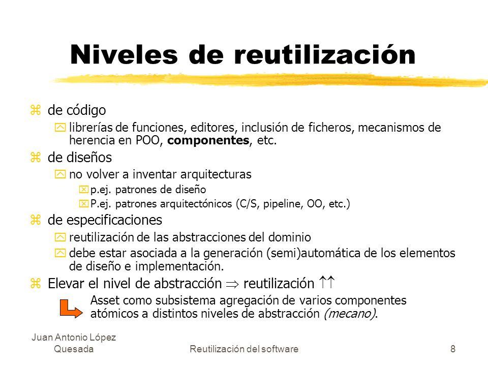 Juan Antonio López QuesadaReutilización del software8 Niveles de reutilización zde código ylibrerías de funciones, editores, inclusión de ficheros, me