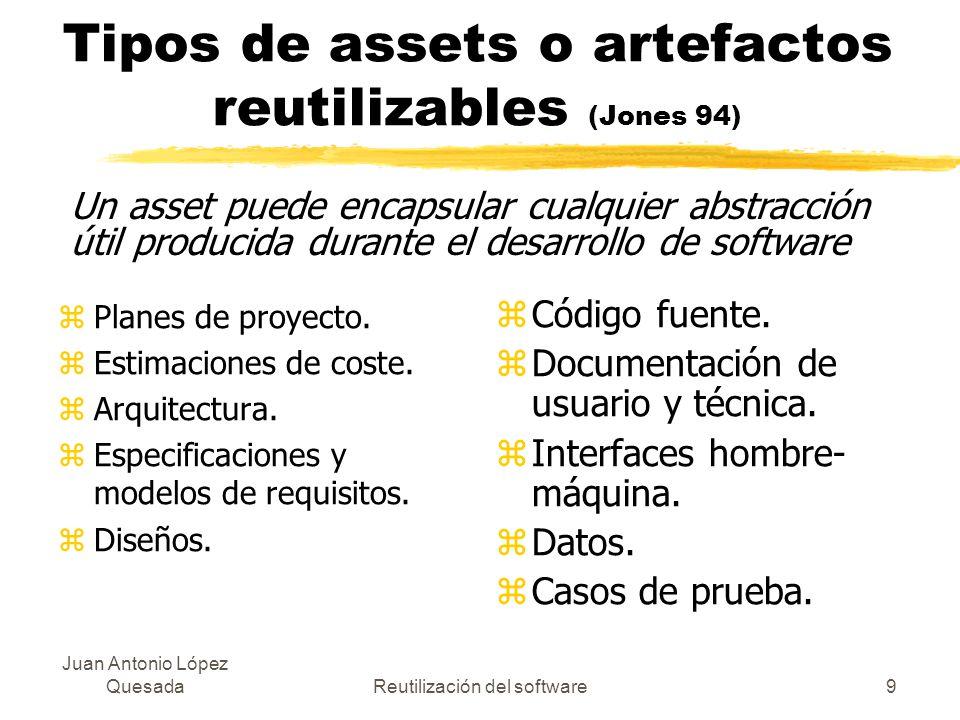 Juan Antonio López QuesadaReutilización del software9 Tipos de assets o artefactos reutilizables (Jones 94) zPlanes de proyecto. zEstimaciones de cost