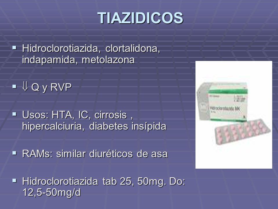 TIAZIDICOS Hidroclorotiazida, clortalidona, indapamida, metolazona Hidroclorotiazida, clortalidona, indapamida, metolazona Q y RVP Q y RVP Usos: HTA, IC, cirrosis, hipercalciuria, diabetes insípida Usos: HTA, IC, cirrosis, hipercalciuria, diabetes insípida RAMs: similar diuréticos de asa RAMs: similar diuréticos de asa Hidroclorotiazida tab 25, 50mg.
