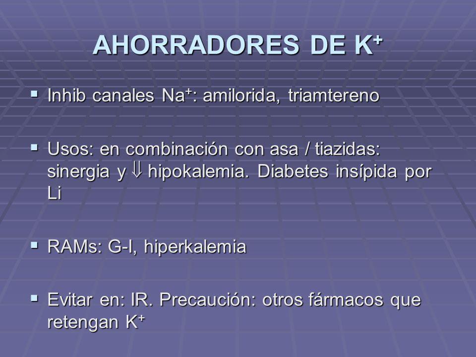 AHORRADORES DE K + Inhib canales Na + : amilorida, triamtereno Inhib canales Na + : amilorida, triamtereno Usos: en combinación con asa / tiazidas: sinergia y hipokalemia.
